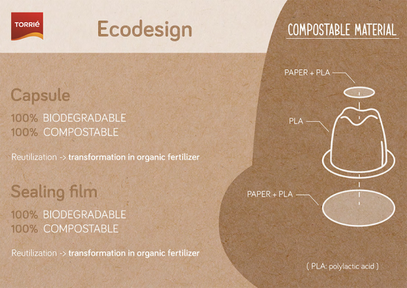 Compostable4